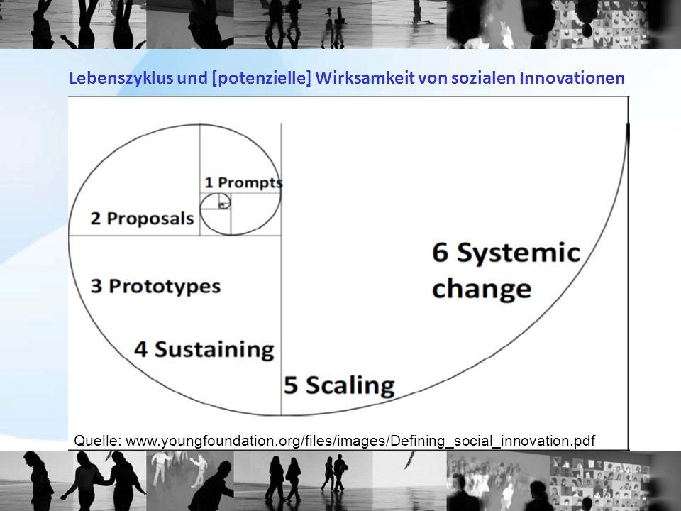Lebenszyklus und [potenzielle] Wirksamkeit von sozialen Innovationen